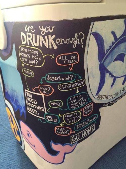 Are you drunk enough? Flowchart... satisfies my analytical OCD psychosis