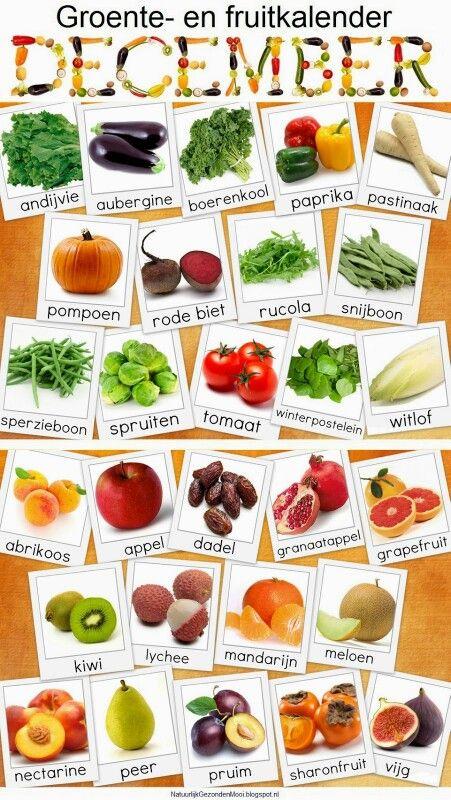 fruitkalender december