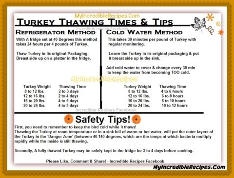 Turkey Thawing Times & Tips! – My Incredible Recipes
