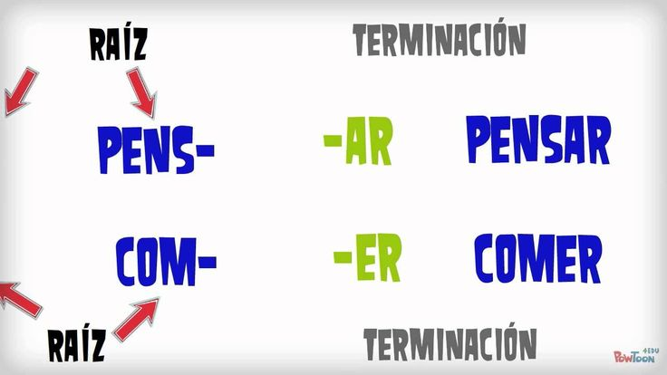The imperfect tense (Spanish). Leanr how to conjugate it and then go to egramatica.com to practice it!