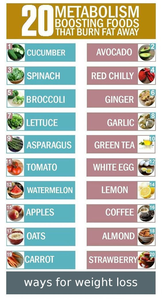 Best 25+ Calories burned chart ideas on Pinterest Nutrition - food calorie chart
