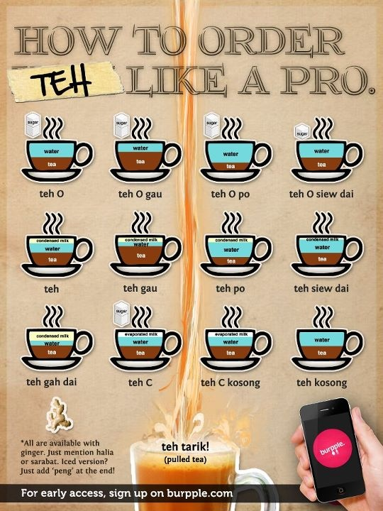 How to order your tea in local language.