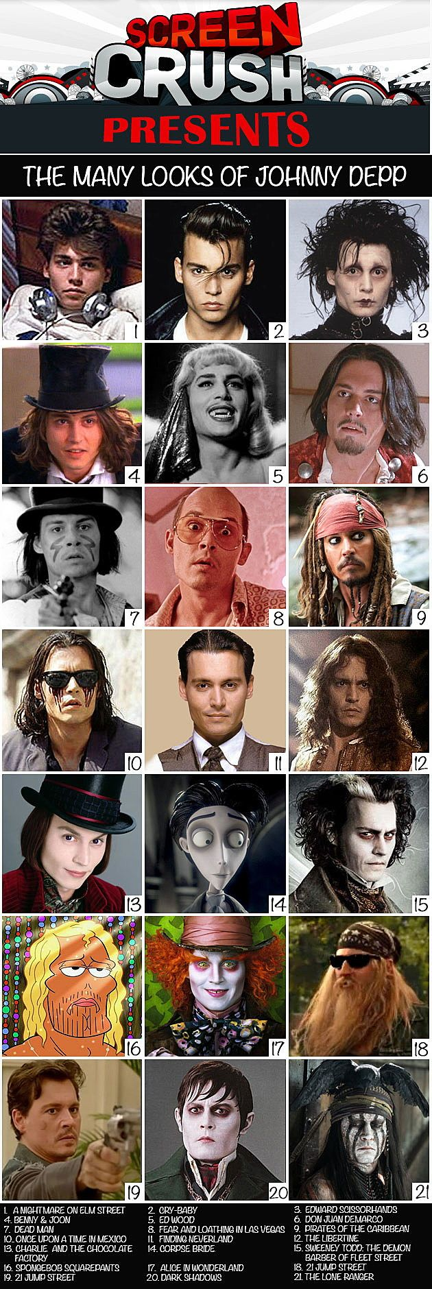 Johnny Depp Many Looks