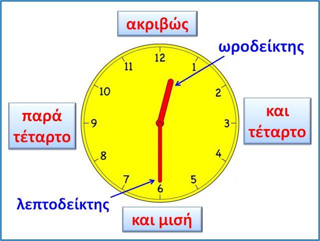ο ζωηρός μαθητής της δευτέρας: Διαβάζω το ρολόι (θεωρία και παιχνίδια)