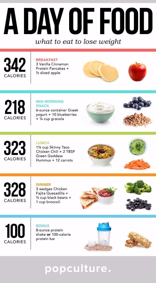 rice diet and diabetes