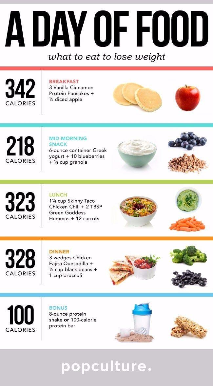 tolerált dukana przepisy diétas