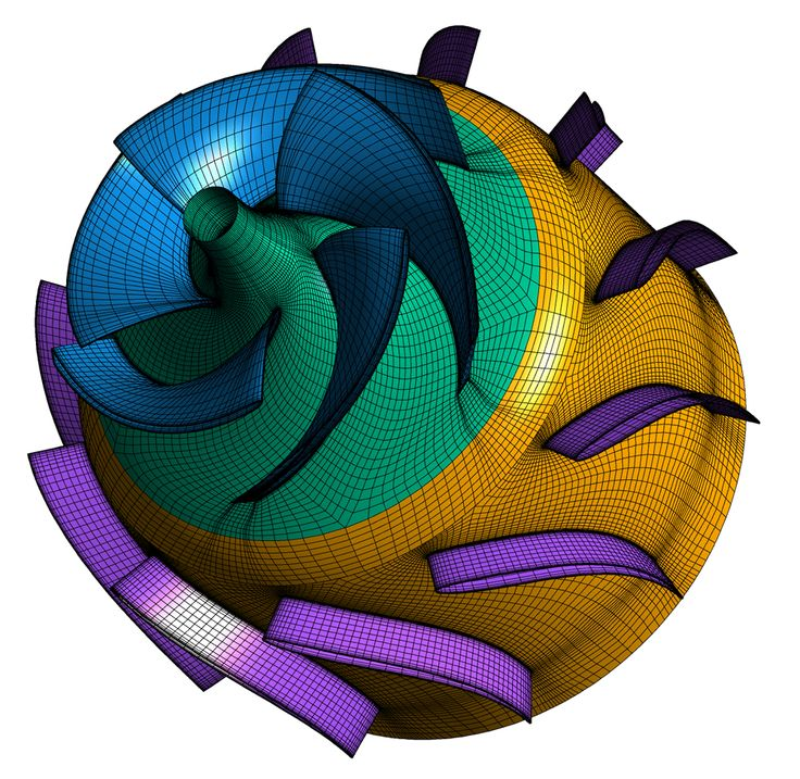 Learn ansys cfd