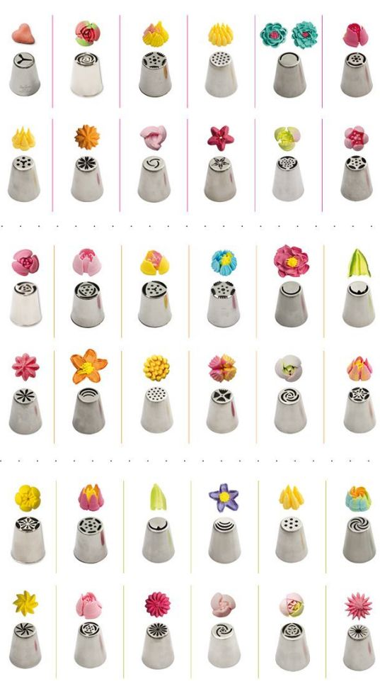 Russian flower piping tips chart