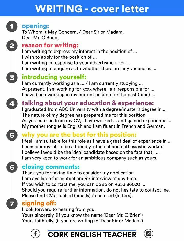cover letter rules