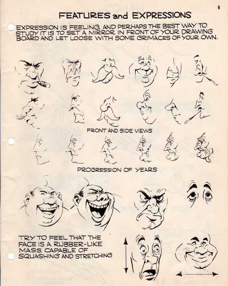 The KnowHow of Cartooning by Ken Hultgren (1946) in 2020