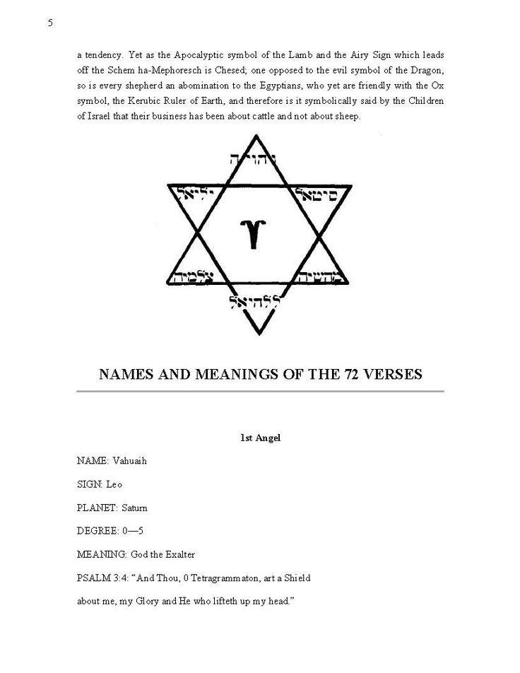 Signet of Solomon, also as written in the Book of Solomon. Saturn, El, Hel-El, Son of the Morning