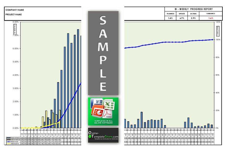 Concrete Kpi Tracking Graph  Project Management Templates