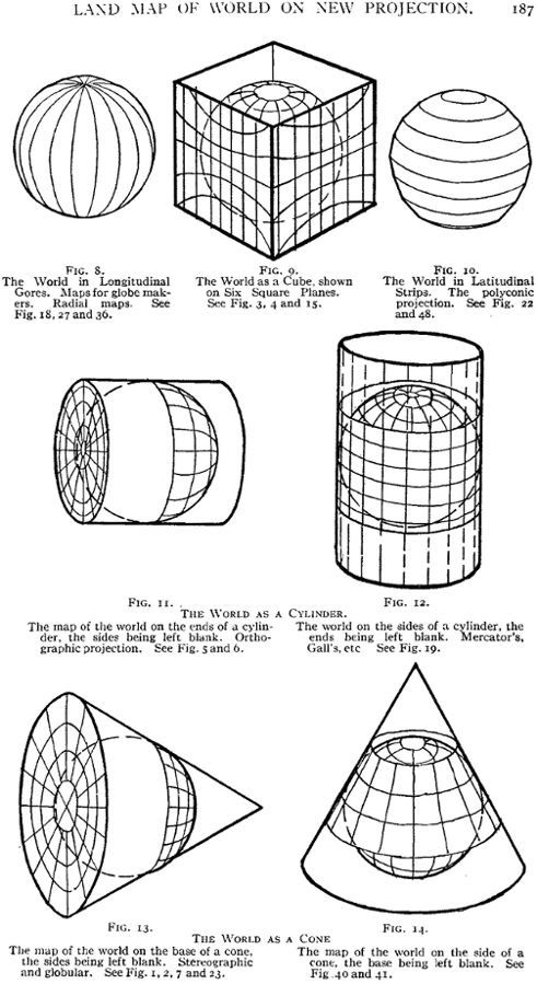 Figs. 8-14: Cubical, Cylindrical, & Conical Projections