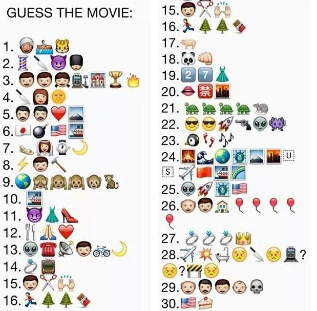 1 Life of Pi 2 Sweeny Todd: The Demon Barber of Fleet Street3 HarryPotter: The Goblet of Fire 4 I Know What You Did Last Summer 5 BrokeBack Mountain 6 Pearl Harbor 7 Cinderella 8 Thor 9 Planet of the Apes 10 Titanic 11The Devil Wears Prada 12 Eat, Pray, Lovee 13 ET 14 The Ring 15 Edward Scissorhands 16 Forrest Gump 17 Charlottes Web/Babe 18 Kungfu Panda 19 27 dresses 20 Kiss of a Dragon/Lost in Translation? 21 Ninja Turtles 22 MIB 23 Happy Feet 24Josie's Juice: Guess the movie as emojis…