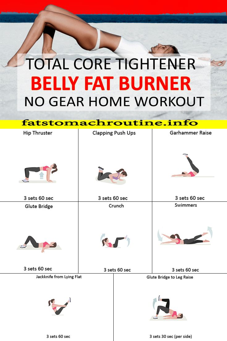 Total core tightener belly fat burner no gear home workout