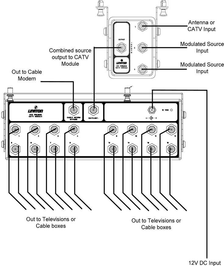 leviton structured media wiring diagram