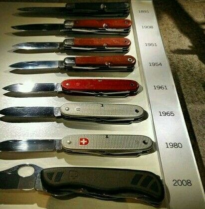 Evolution of the Swiss Army Knife