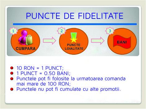NOU!!! Pentru orice cumparatura pe www.medlens.ro ai puncte de fidelitate, le  care le poti transforma in bani! Profita si tu si cumpara avantajos!