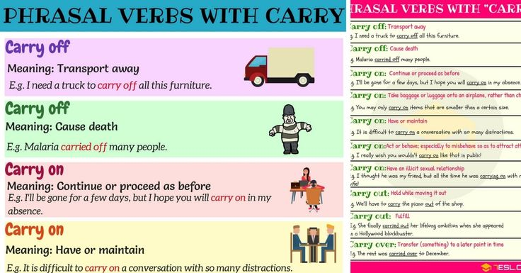 10+ Phrasal Verbs with CARRY (with Meaning and Examples) | 7ESL