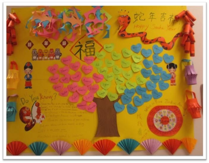 Chinese New Year Classroom Decoration Ideas : China bulletin board pinterest boards