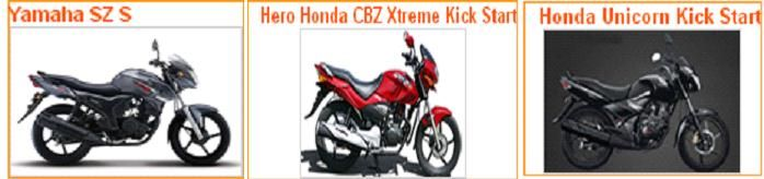 Check out here Compare between Yamaha SZ S, Hero Honda CBZ Xtreme Kick Start and Honda Unicorn Kick Start bikes in india online