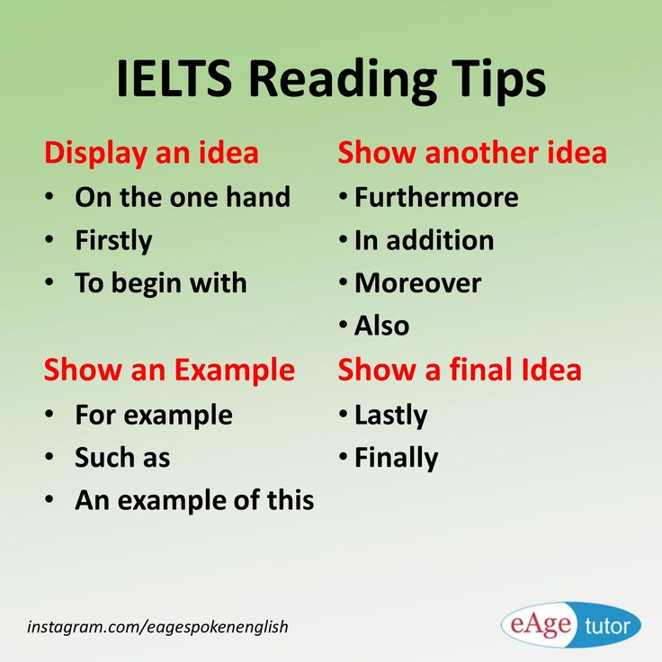 IELTS Reading Practice Online