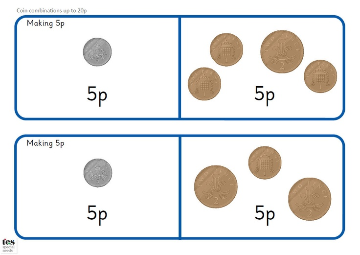 A set of clear flash cards showing all the ways of making the amounts 1p, 2p, 5p and 10p plus some blank cards (2p, 5p and 10p) so that pupils can have a go at making the amounts in different ways