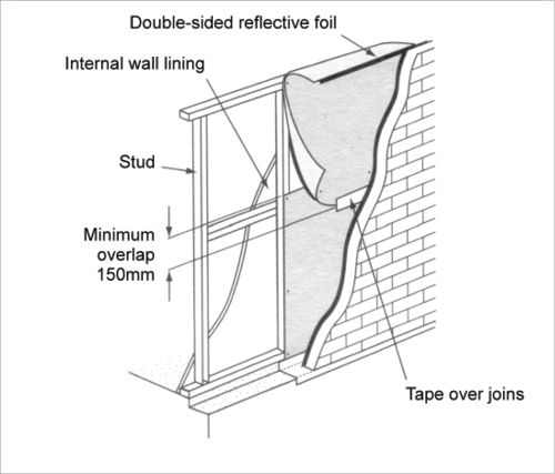 Insulation A Diagram Showing Reflective Foil Used Under