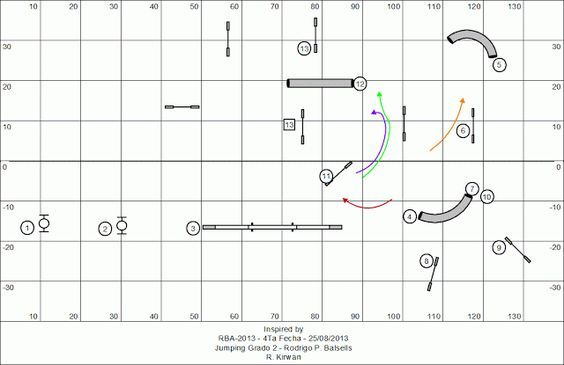 Agility Blog with courses and videos
