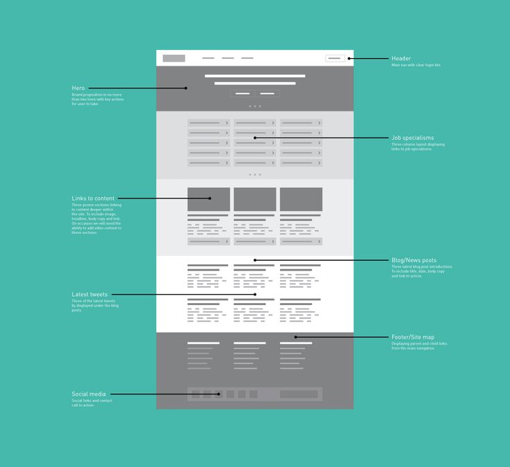 1000 best UI   UX   icon   app   web Design images on Pinterest - copy blueprint lite app