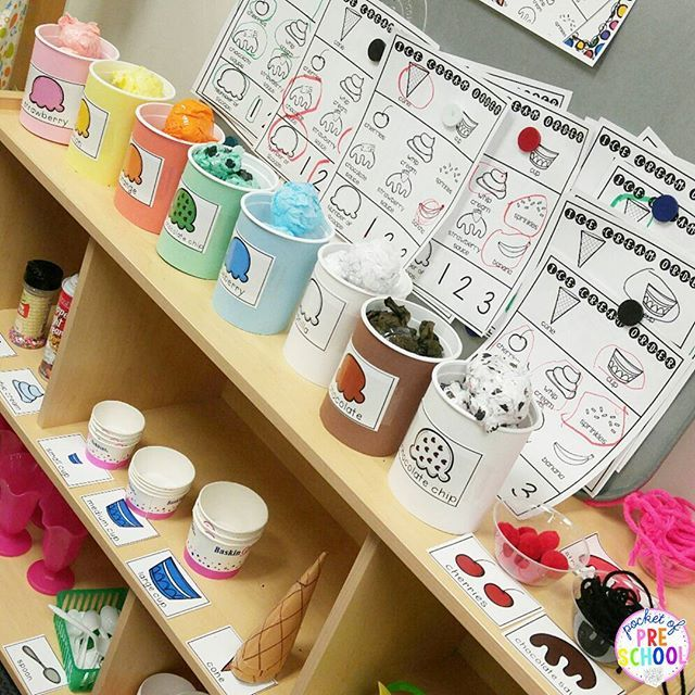 Change your dramatic play center into an Ice Cream Shop! I have everything you need (labels, signs, prop making ideas, order forms, menus, money, ice cream cone patterns, and MORE)