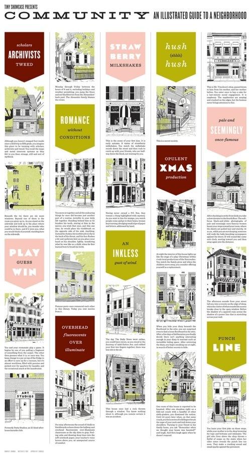 columns: Art Color, Layout Inspiration, Patterns Design, Poster Design, Illustrations Guide, Community Poster, Ian Dingman, Graphics Design, Design Layout