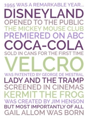 Generate a personalised 60th birthday poster gift