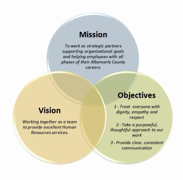Customer Service Mission Statement Examples Best Of Human Resources Home Mission Statement Examples Personal Mission Statement Mission Statement