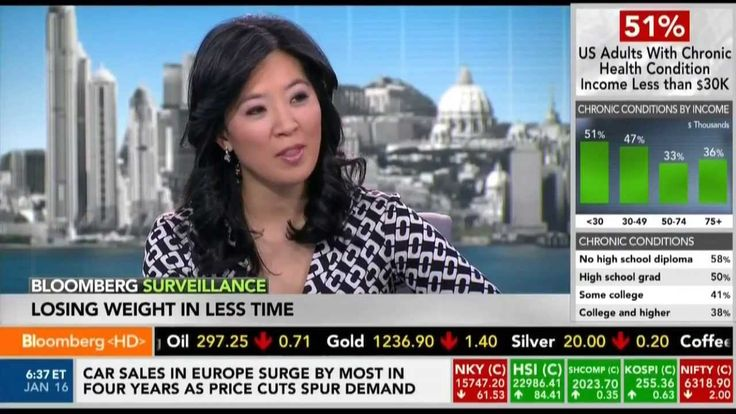 Retrofit Weight Loss CEO discusses corporate #weightloss on Bloomberg Surveillance with Tom Keene, Michael McKee, Brendan Greeley and Scarlet Fu.