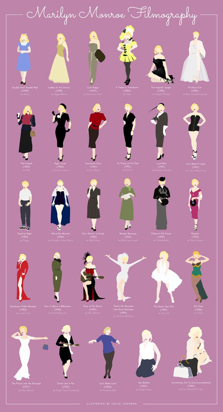 ourmarilynmonroe:  Marilyn Monroe filmography infographic [x]                                                                                                                                                                                 More