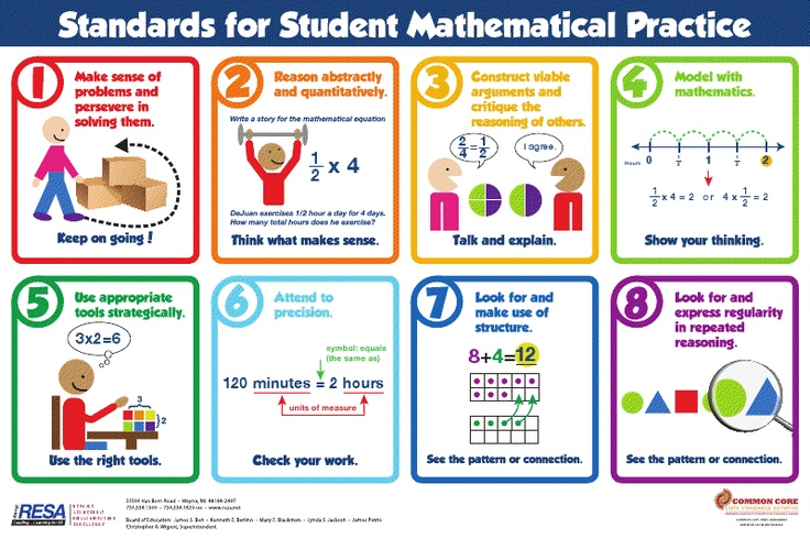 Common core mathematical practices posters | teaching | Pinterest ...