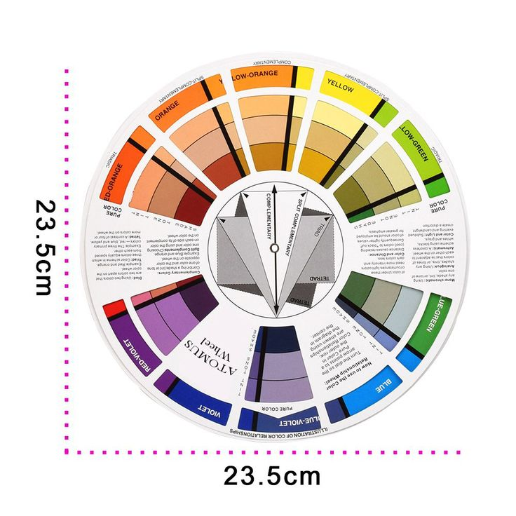 how to make a color wheel chart
