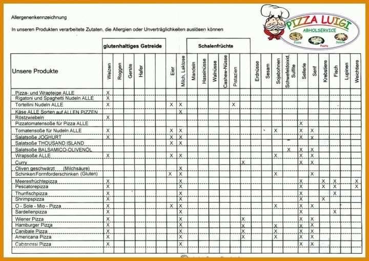 Allergene Tabelle Vorlage 16 Wunderbar Gut
