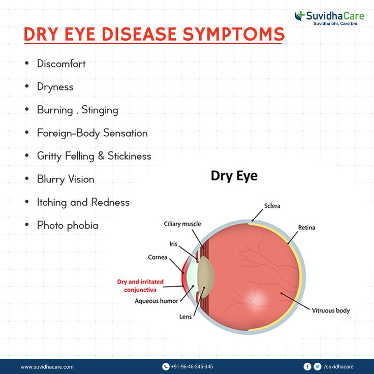 Signs and Symptoms of Dry Eye Disease #Health #Eyecare #DryEyeTreatment