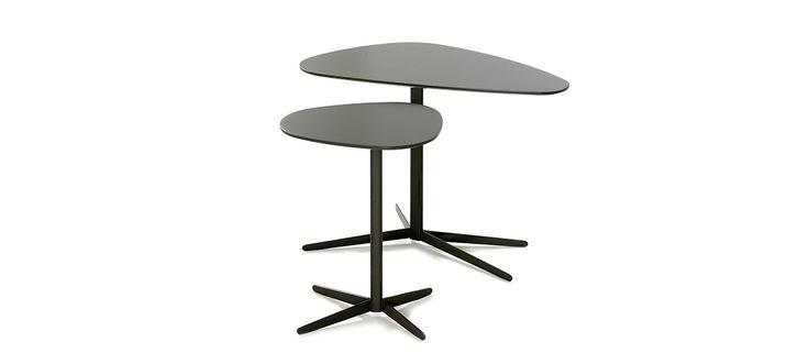 D-tables | Adea
