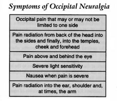 I have had these headaches for years now & had no idea what they were. Did not realize that the symptoms of Occipital Neuralgia were under the umbrella of Fibromyalgia. It makes sense now...