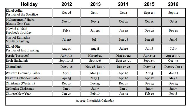 October 2016 Calendar Jewish Holidays