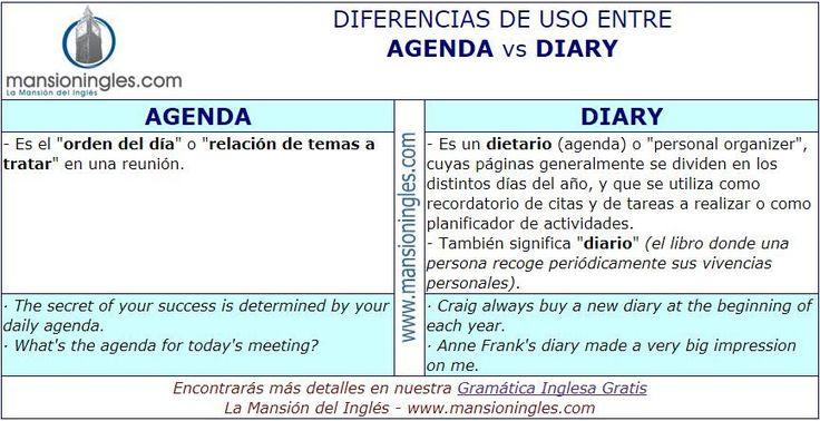 Diferencia en inglés entre Agenda y Diary