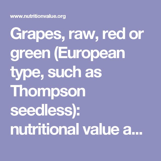 Grapes, Raw, Red Or Green (European Type, Such As Thompson