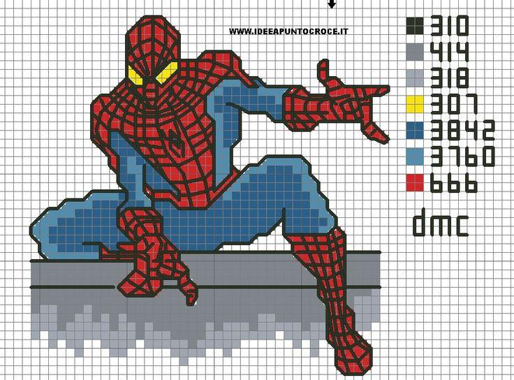 schema spiderman