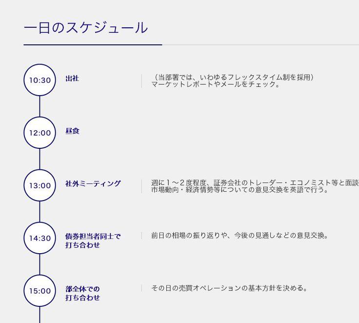 みずほFG:マーケット業務 江島 直樹 (新卒採用)  (via http://www.mizuho-fg.co.jp/saiyou/person/interview/n_ejima/index.html )