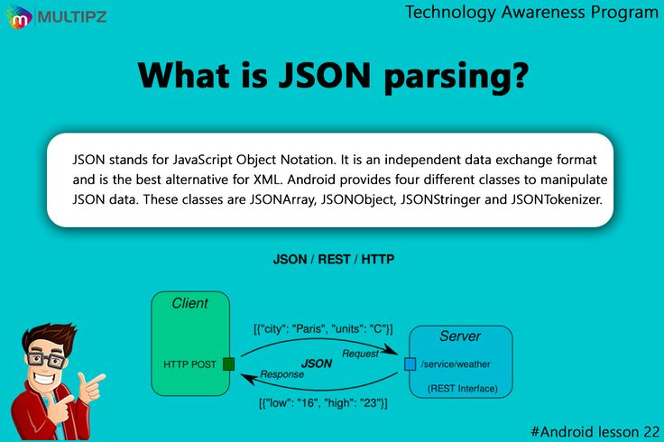 Technology Awareness Program Android Lesson 22: JSON (JavaScript Object Notation) is a lightweight data-interchange format. It is easy for humans to read and write. It is easy for machines to parse and generate. It is based on a subset of the JavaScript Programming Language, Standard ECMA-262 3rd Edition - December 1999.