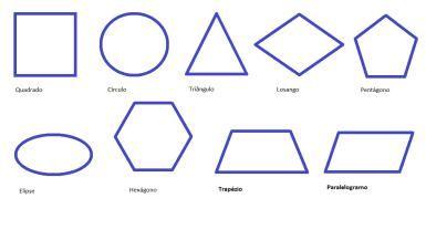 Cuáles son las figuras geométricas básicas: Figuras geométricas planas simples.