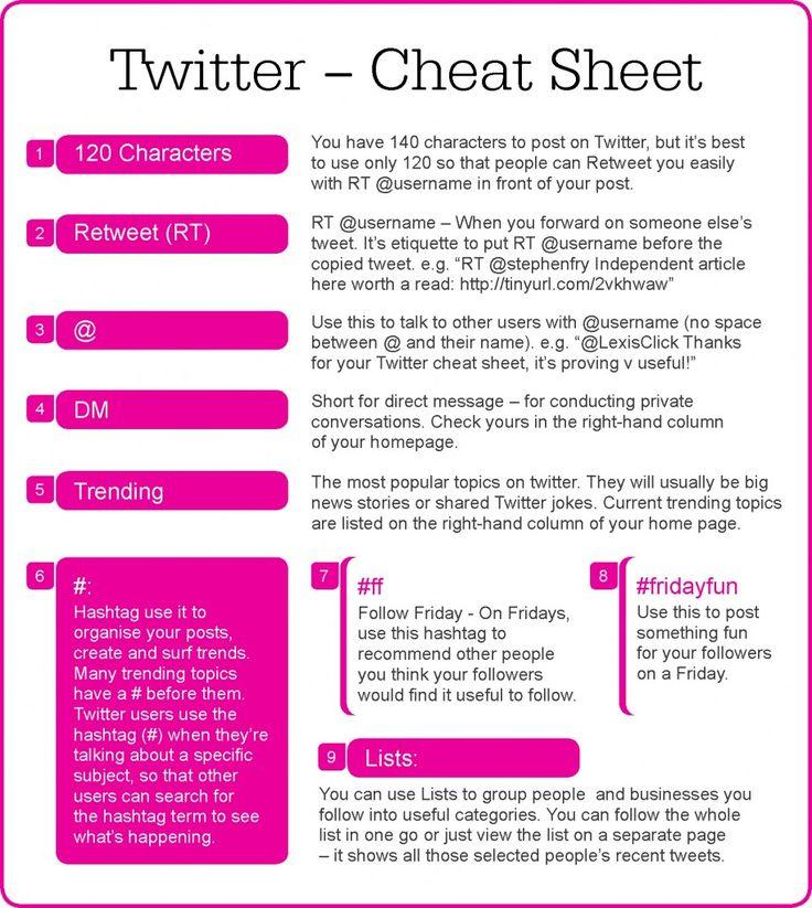 Twitter Cheat Sheet #Infographic #SMM #Twitter #Hashtags